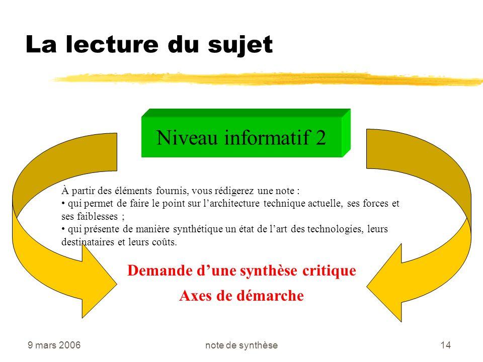 9 mars 2006note de synthèse14 La lecture du sujet Niveau informatif 2 À partir des éléments fournis, vous rédigerez une note : qui permet de faire le