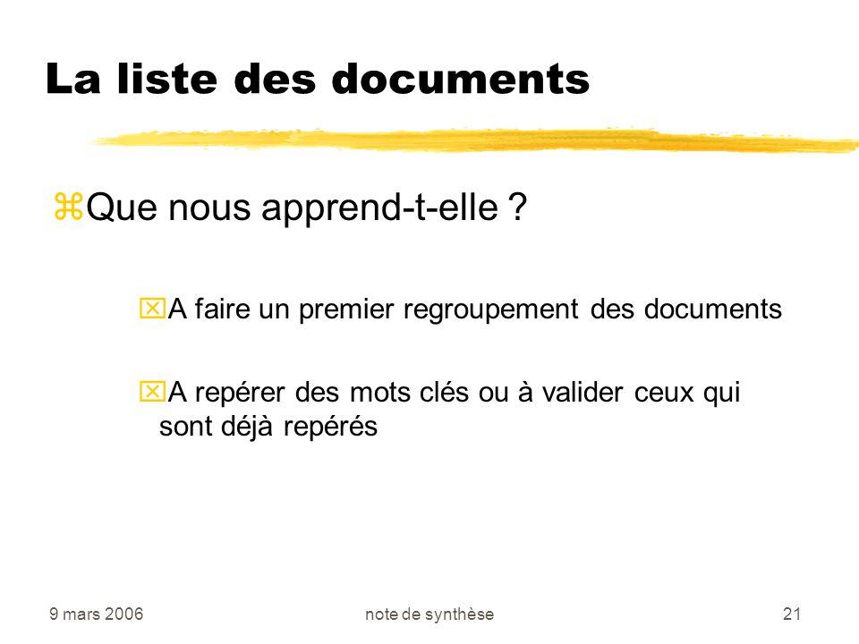 9 mars 2006note de synthèse21 La liste des documents zQue nous apprend-t-elle ? xA faire un premier regroupement des documents xA repérer des mots clé