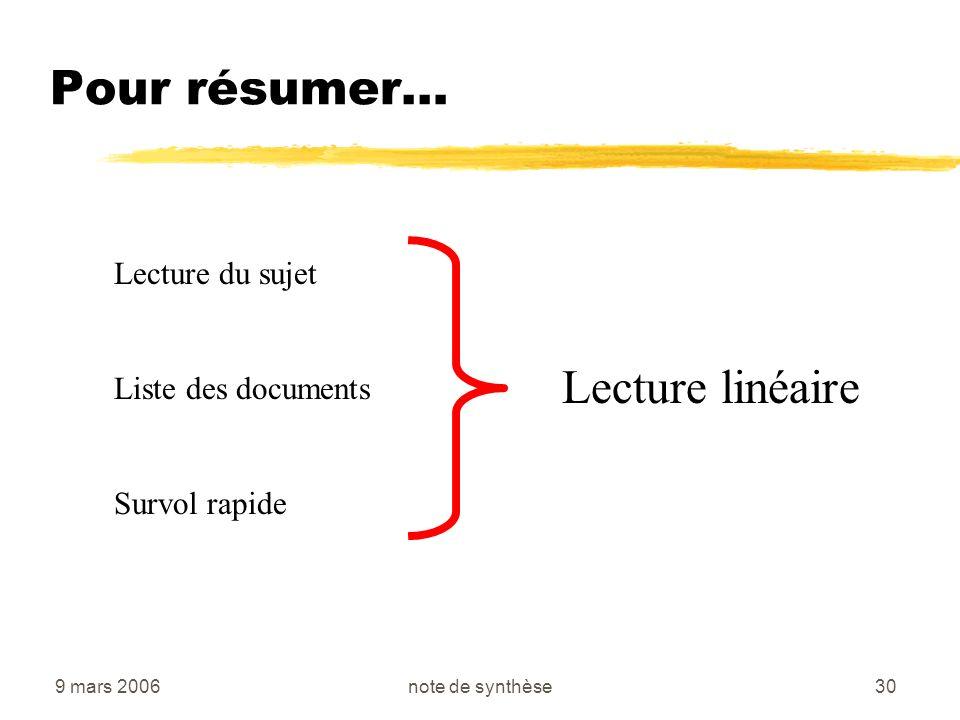 9 mars 2006note de synthèse30 Pour résumer… Lecture du sujet Liste des documents Survol rapide Lecture linéaire