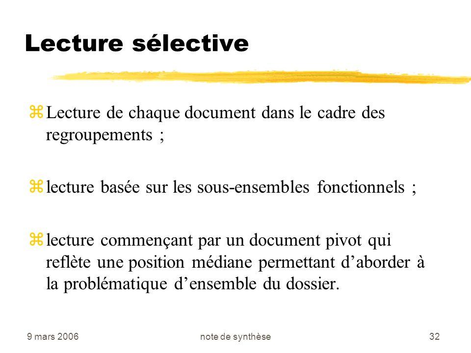 9 mars 2006note de synthèse32 Lecture sélective zLecture de chaque document dans le cadre des regroupements ; zlecture basée sur les sous-ensembles fo