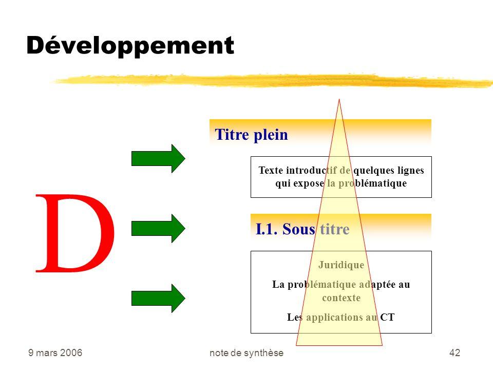 9 mars 2006note de synthèse42 Développement D Titre plein Texte introductif de quelques lignes qui expose la problématique I.1. Sous titre Juridique L