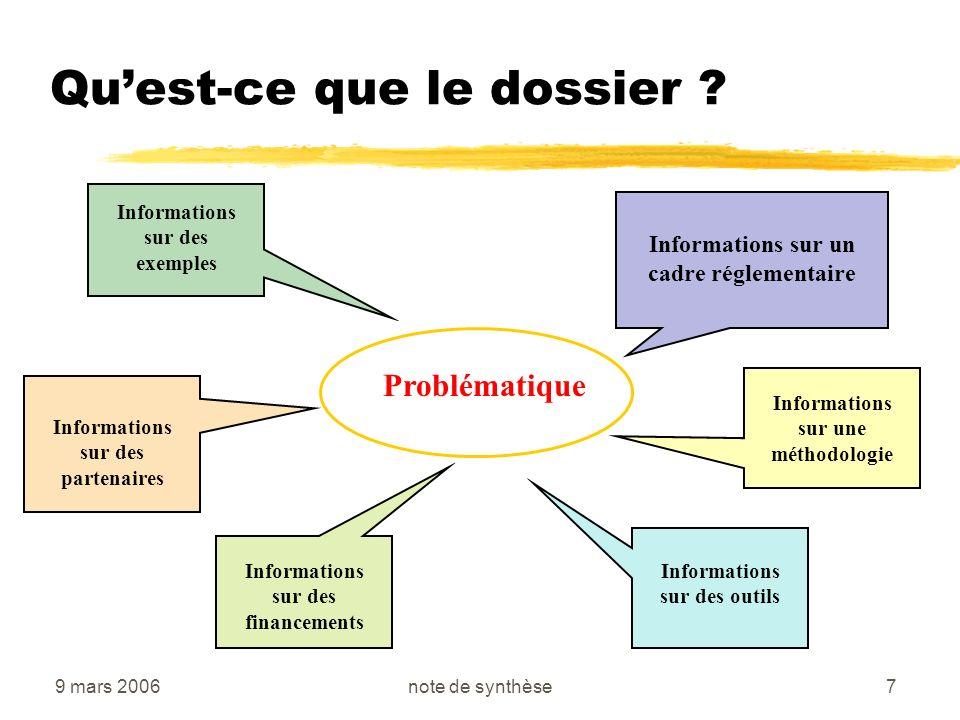 9 mars 2006note de synthèse7 Quest-ce que le dossier ? Problématique Informations sur un cadre réglementaire Informations sur des exemples Information