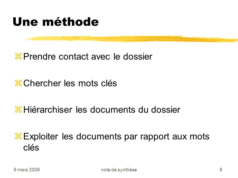 9 mars 2006note de synthèse9 Une méthode zPrendre contact avec le dossier zChercher les mots clés zHiérarchiser les documents du dossier zExploiter le