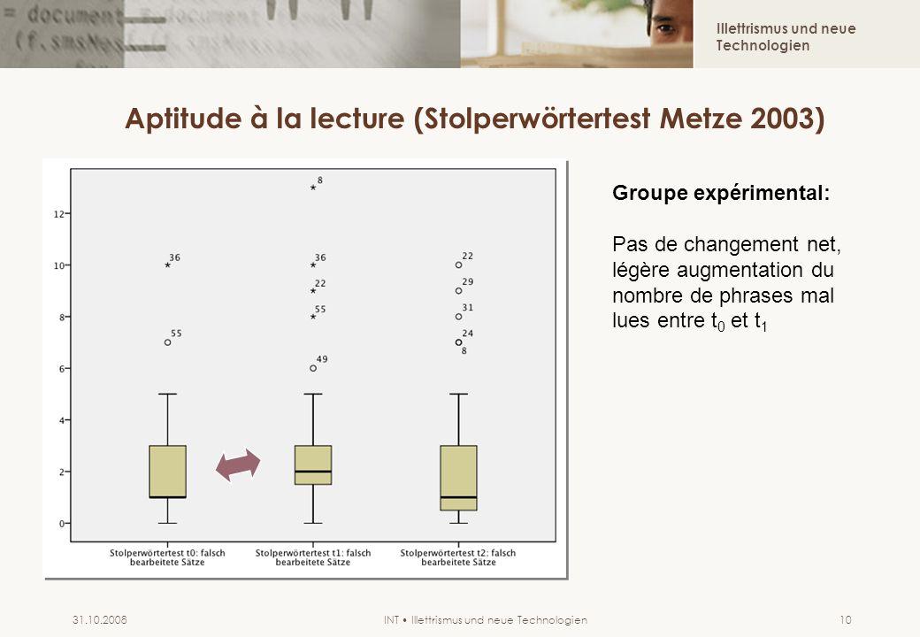 Illettrismus und neue Technologien INT Illettrismus und neue Technologien31.10.200810 Aptitude à la lecture (Stolperwörtertest Metze 2003) Groupe expé