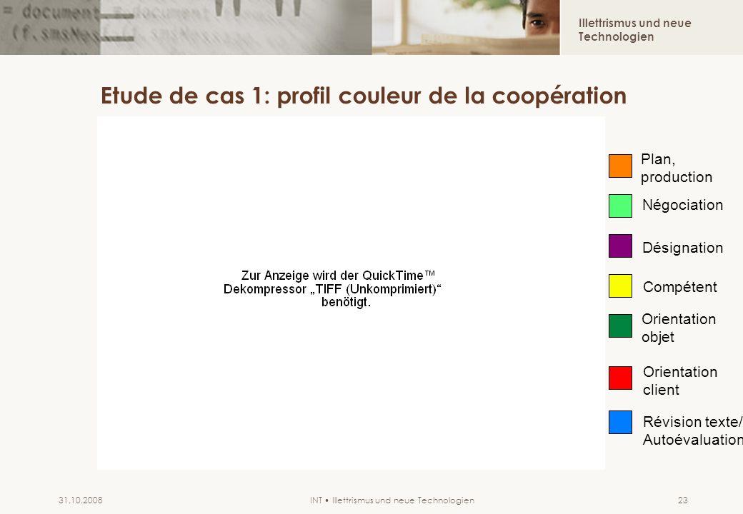 Illettrismus und neue Technologien INT Illettrismus und neue Technologien31.10.200823 Etude de cas 1: profil couleur de la coopération Plan, productio