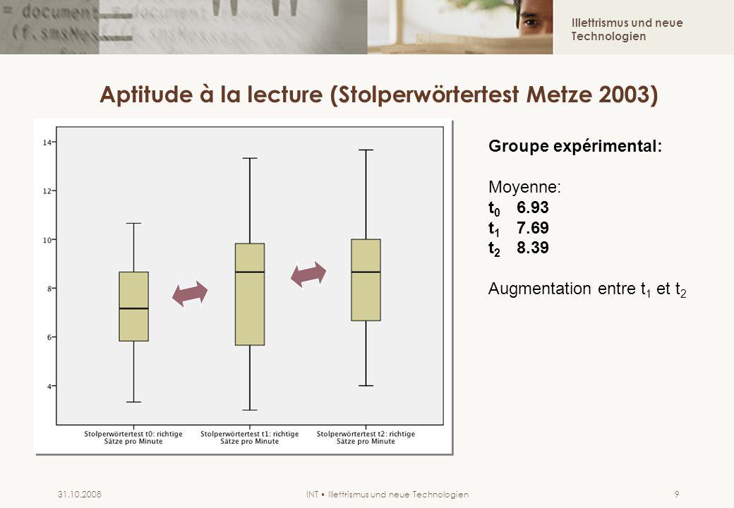 Illettrismus und neue Technologien INT Illettrismus und neue Technologien31.10.20089 Aptitude à la lecture (Stolperwörtertest Metze 2003) Groupe expér