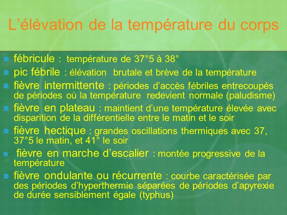 Lélévation de la température du corps fébricule : température de 37°5 à 38° pic fébrile : élévation brutale et brève de la température fièvre intermittente : périodes daccès fébriles entrecoupés de périodes où la température redevient normale (paludisme) fièvre en plateau : maintient dune température élevée avec disparition de la différentielle entre le matin et le soir fièvre hectique : grandes oscillations thermiques avec 37, 37°5 le matin, et 41° le soir fièvre en marche descalier : montée progressive de la température fièvre ondulante ou récurrente : courbe caractérisée par des périodes dhyperthermie séparées de périodes dapyrexie de durée sensiblement égale (typhus)