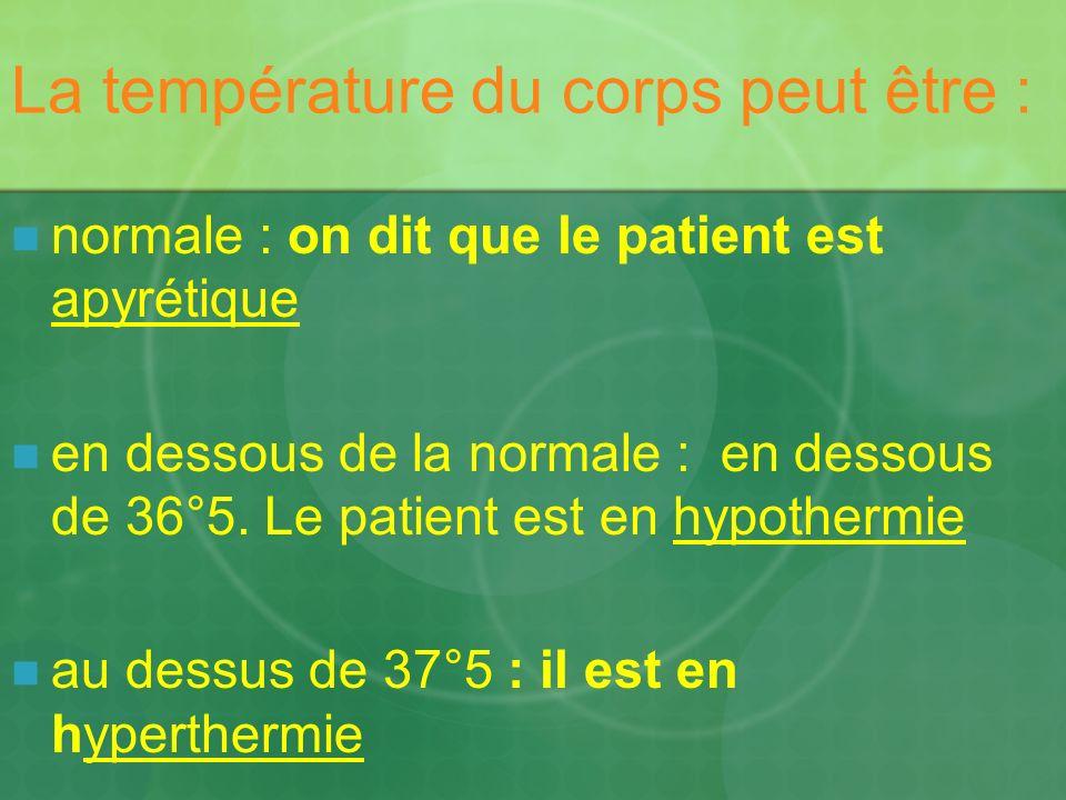 La température du corps peut être : normale : on dit que le patient est apyrétique en dessous de la normale : en dessous de 36°5. Le patient est en hy