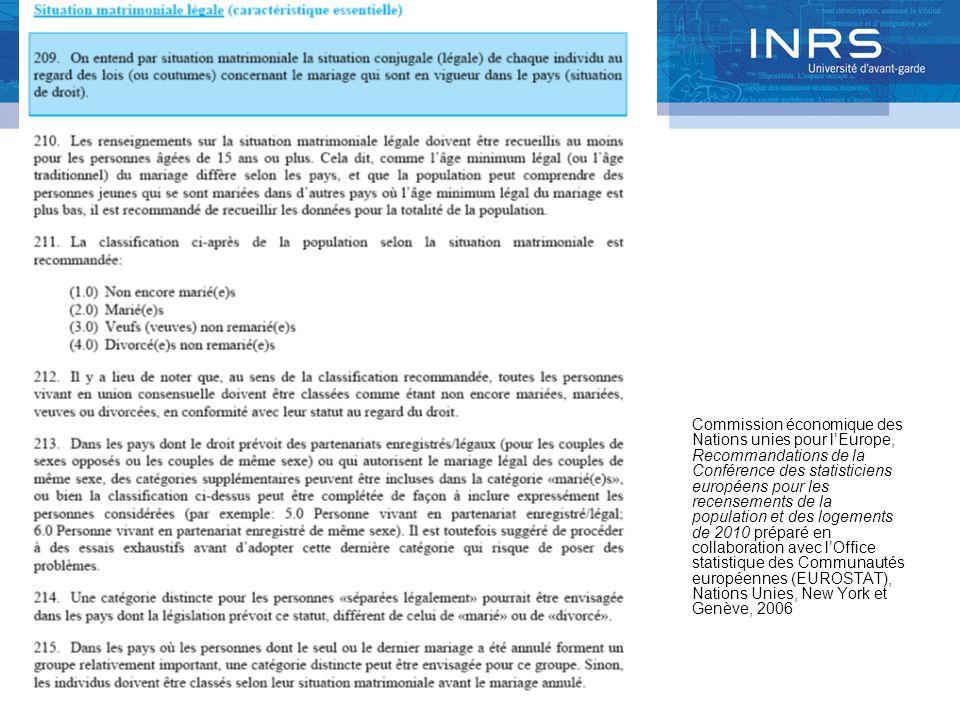 Commission économique des Nations unies pour lEurope, Recommandations de la Conférence des statisticiens européens pour les recensements de la populat