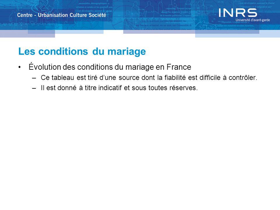 Les conditions du mariage Évolution des conditions du mariage en France –Ce tableau est tiré dune source dont la fiabilité est difficile à contrôler.