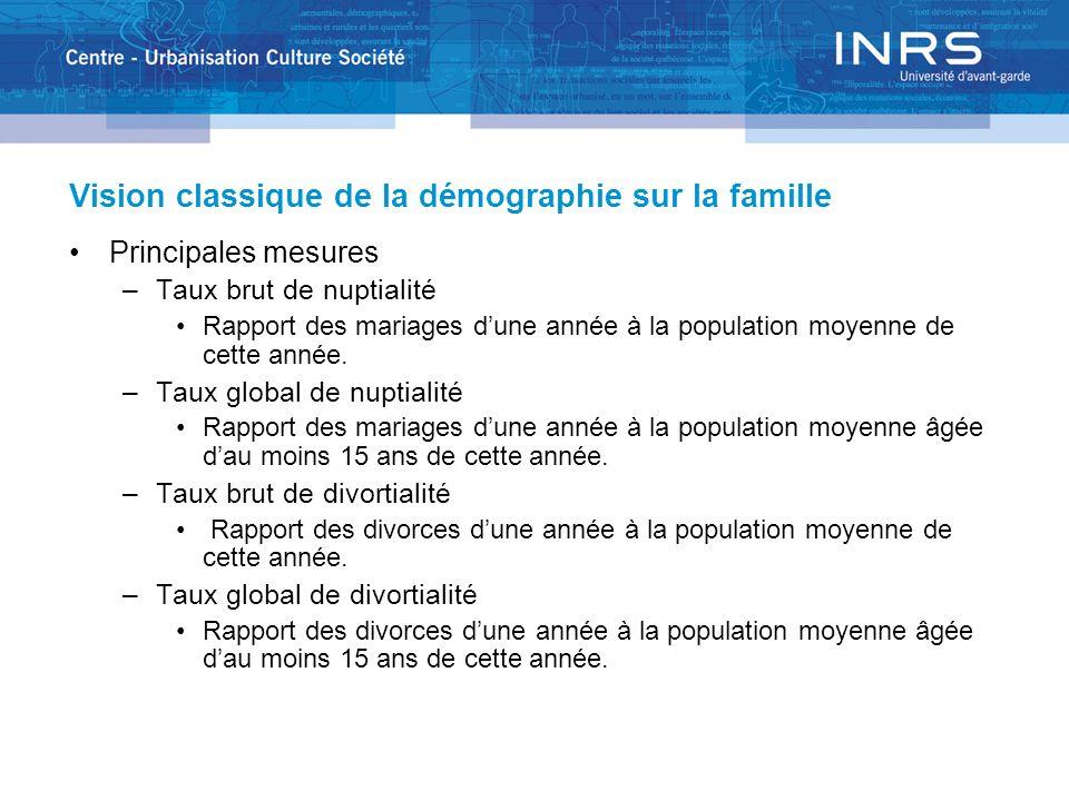 Vision classique de la démographie sur la famille Principales mesures –Taux brut de nuptialité Rapport des mariages dune année à la population moyenne