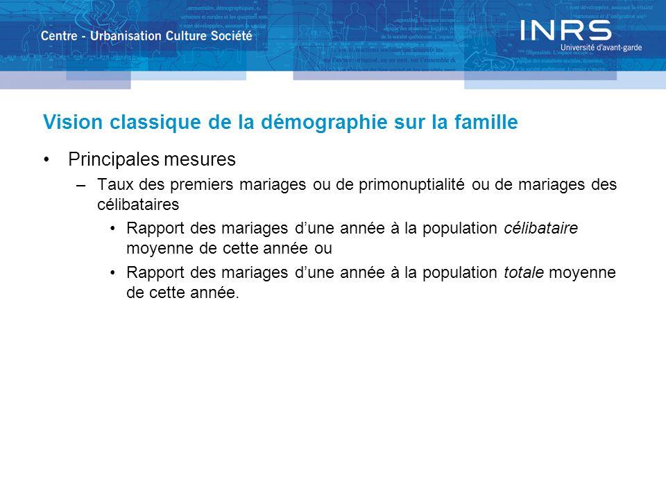 Vision classique de la démographie sur la famille Principales mesures –Taux des premiers mariages ou de primonuptialité ou de mariages des célibataire