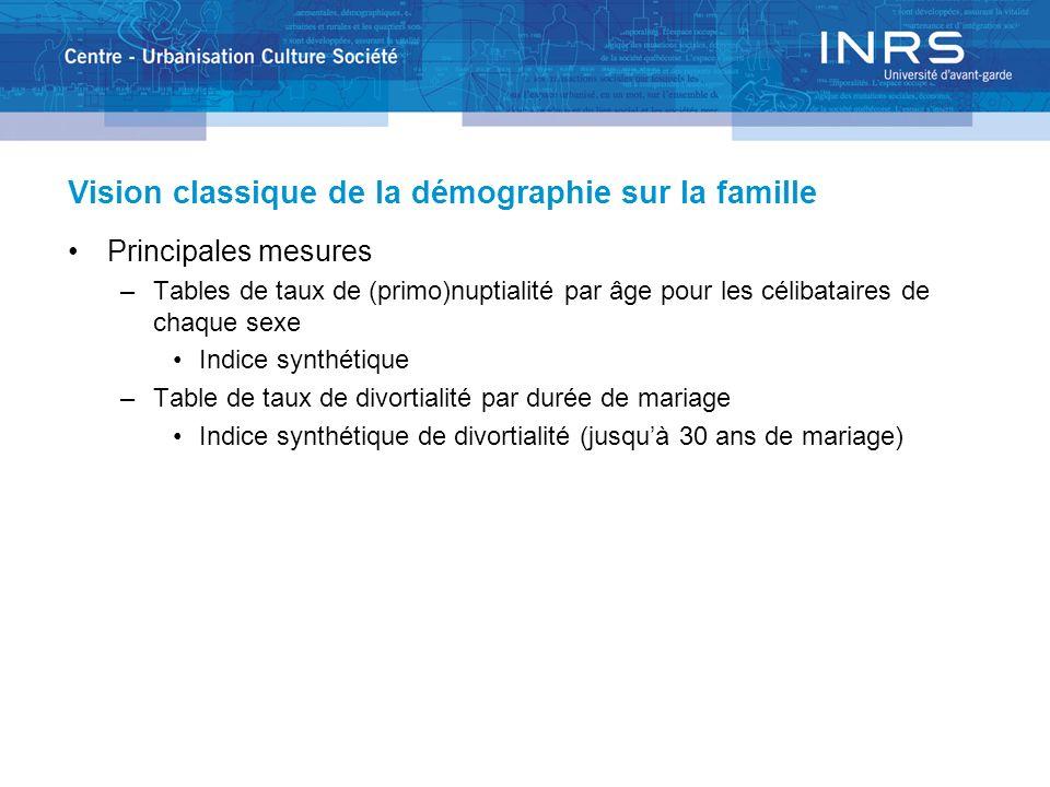 Vision classique de la démographie sur la famille Principales mesures –Tables de taux de (primo)nuptialité par âge pour les célibataires de chaque sex