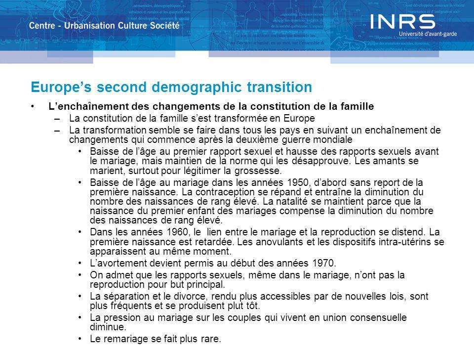 Lenchaînement des changements de la constitution de la famille –La constitution de la famille sest transformée en Europe –La transformation semble se