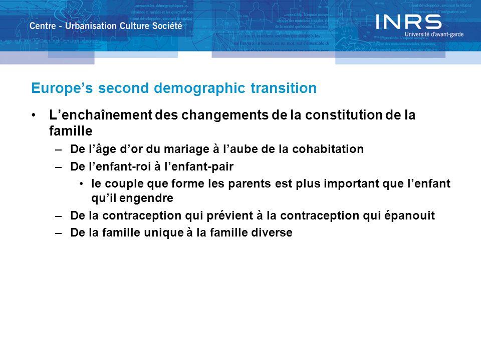 Europes second demographic transition Lenchaînement des changements de la constitution de la famille –De lâge dor du mariage à laube de la cohabitatio