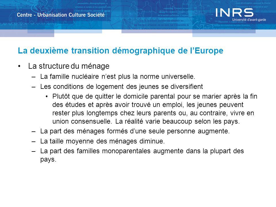 La deuxième transition démographique de lEurope La structure du ménage –La famille nucléaire nest plus la norme universelle. –Les conditions de logeme