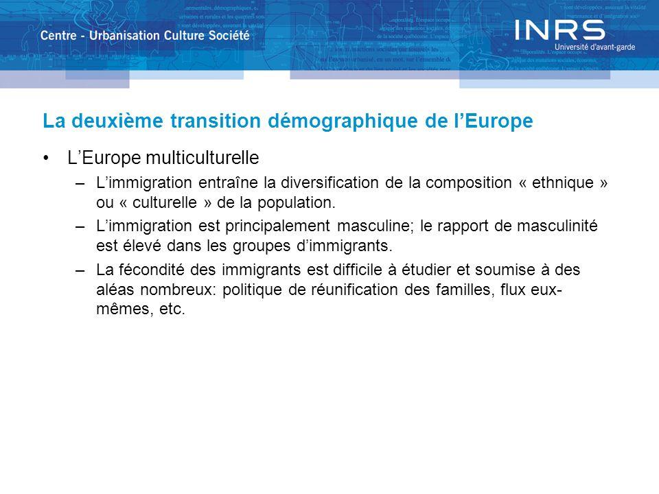 La deuxième transition démographique de lEurope LEurope multiculturelle –Limmigration entraîne la diversification de la composition « ethnique » ou «
