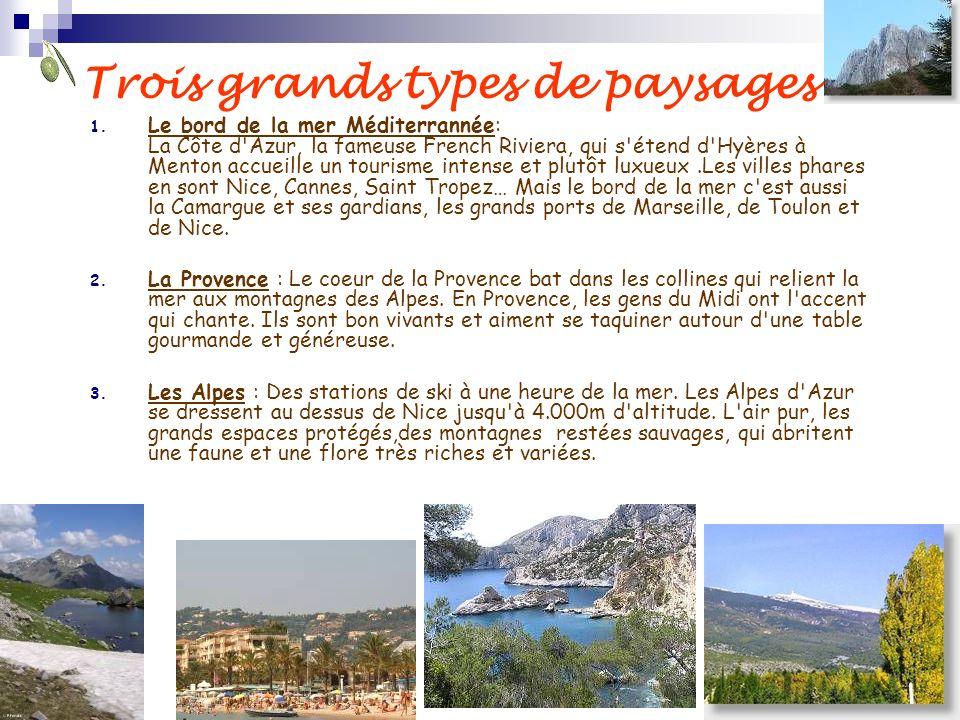 Trois grands types de paysages 1. Le bord de la mer Méditerrannée: La Côte d'Azur, la fameuse French Riviera, qui s'étend d'Hyères à Menton accueille