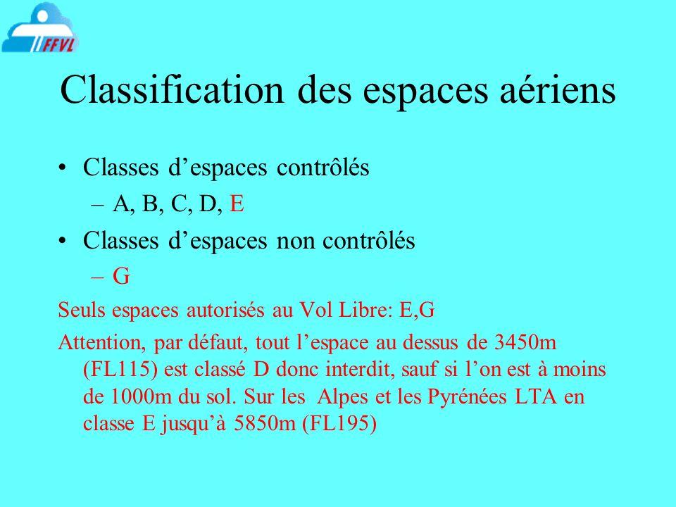 Classification des espaces aériens Classes despaces contrôlés –A, B, C, D, E Classes despaces non contrôlés –G–G Seuls espaces autorisés au Vol Libre: