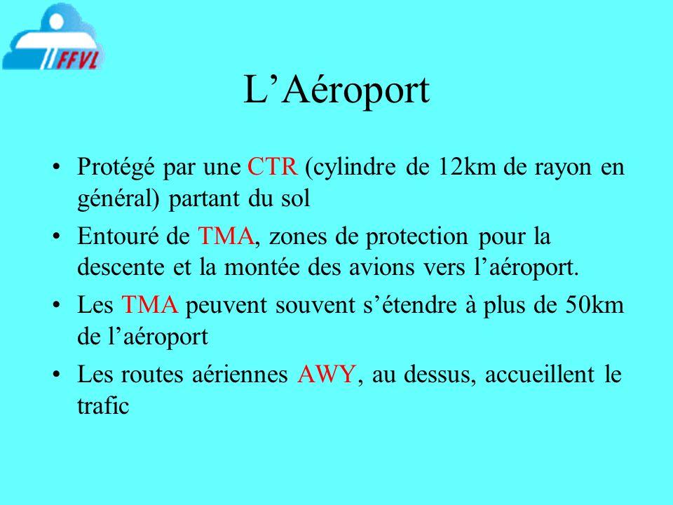 LAéroport Protégé par une CTR (cylindre de 12km de rayon en général) partant du sol Entouré de TMA, zones de protection pour la descente et la montée