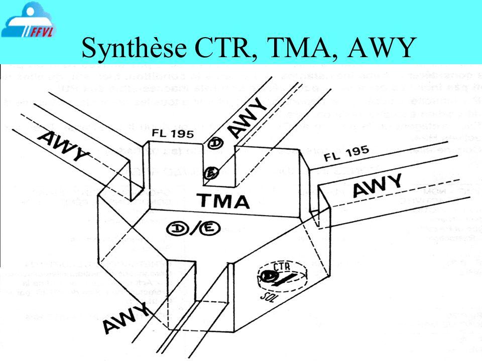 Synthèse CTR, TMA, AWY
