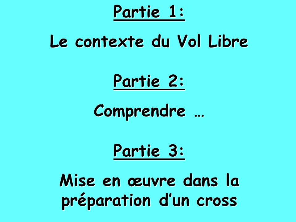 Partie 1: Le contexte du Vol Libre Partie 2: Comprendre … Partie 3: Mise en œuvre dans la préparation dun cross