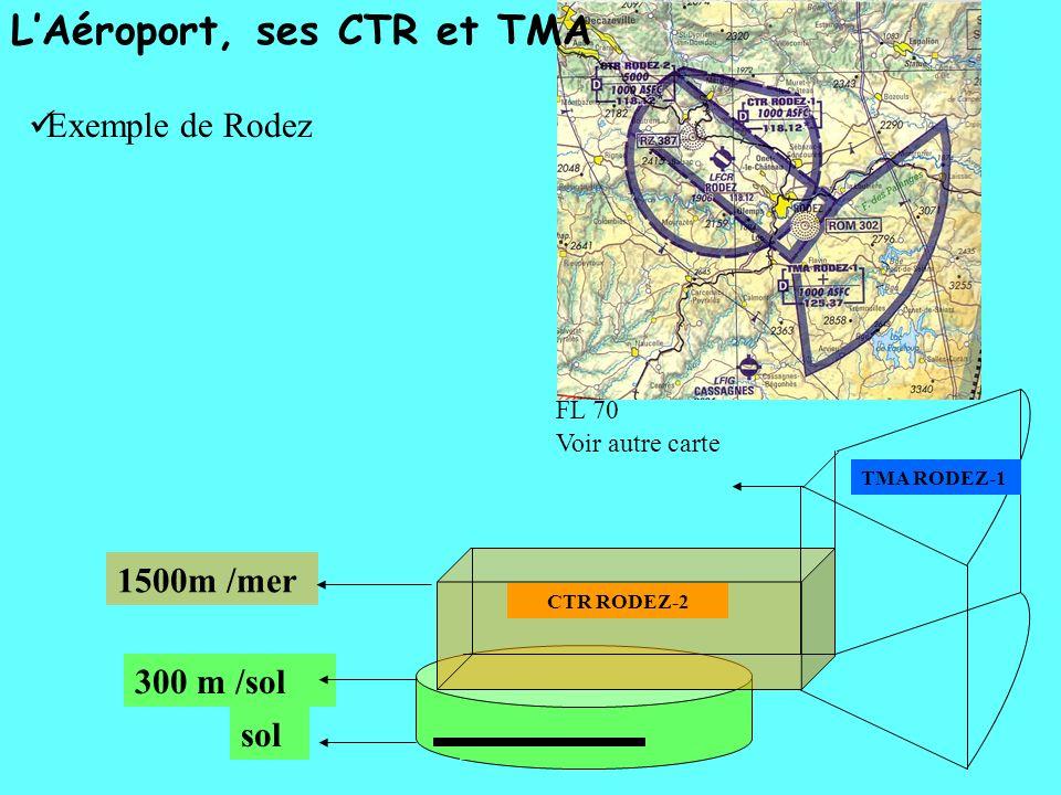 300 m /sol sol 1500m /mer CTR RODEZ-2 FL 70 Voir autre carte TMA RODEZ-1 LAéroport, ses CTR et TMA Exemple de Rodez