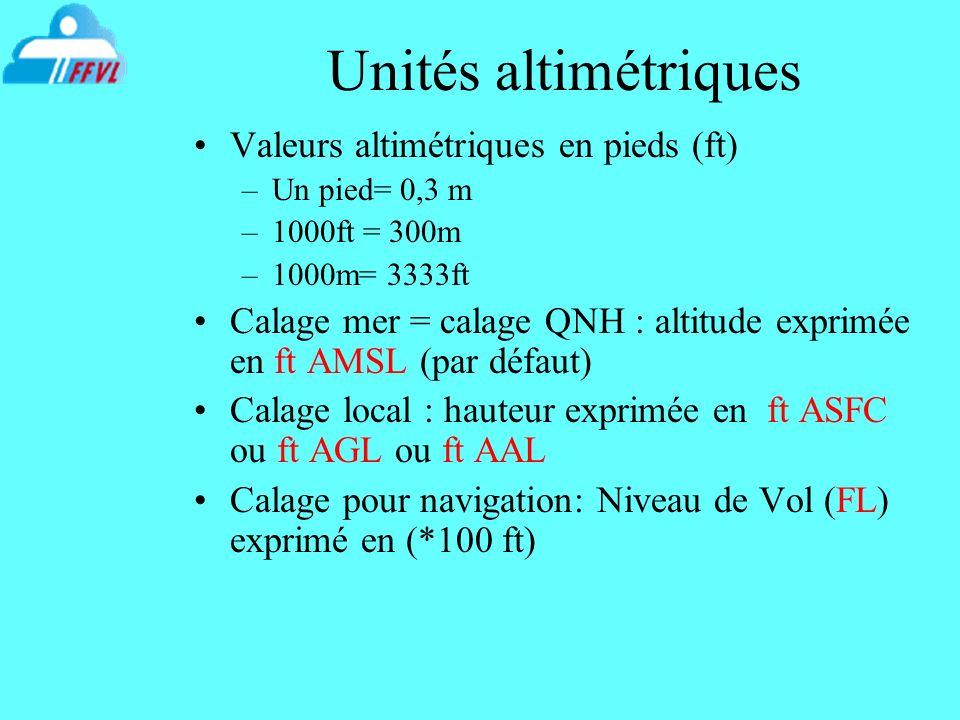 Unités altimétriques Valeurs altimétriques en pieds (ft) –Un pied= 0,3 m –1000ft = 300m –1000m= 3333ft Calage mer = calage QNH : altitude exprimée en