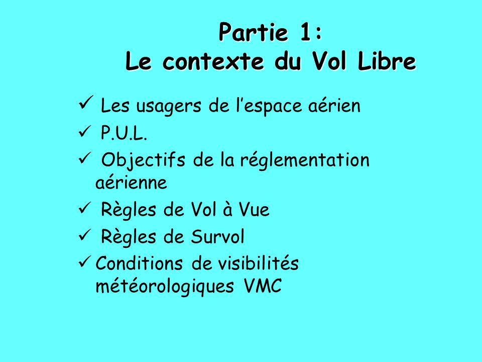 Partie 1: Le contexte du Vol Libre Les usagers de lespace aérien P.U.L. Objectifs de la réglementation aérienne Règles de Vol à Vue Règles de Survol C