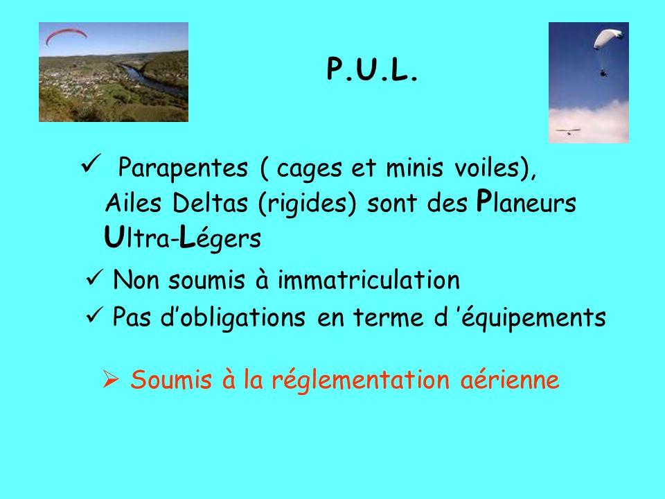 P.U.L. Parapentes ( cages et minis voiles), Ailes Deltas (rigides) sont des P laneurs U ltra- L égers Non soumis à immatriculation Pas dobligations en