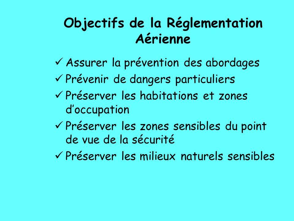 Objectifs de la Réglementation Aérienne Assurer la prévention des abordages Prévenir de dangers particuliers Préserver les habitations et zones doccup