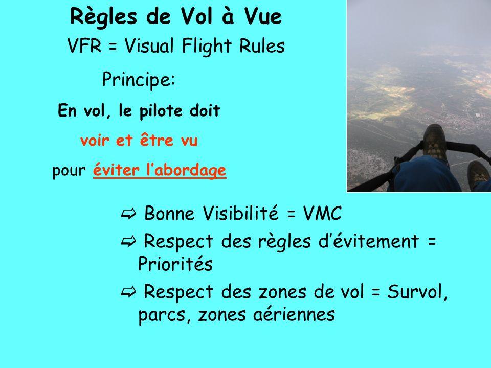 Règles de Vol à Vue VFR = Visual Flight Rules Bonne Visibilité = VMC Respect des règles dévitement = Priorités Respect des zones de vol = Survol, parc