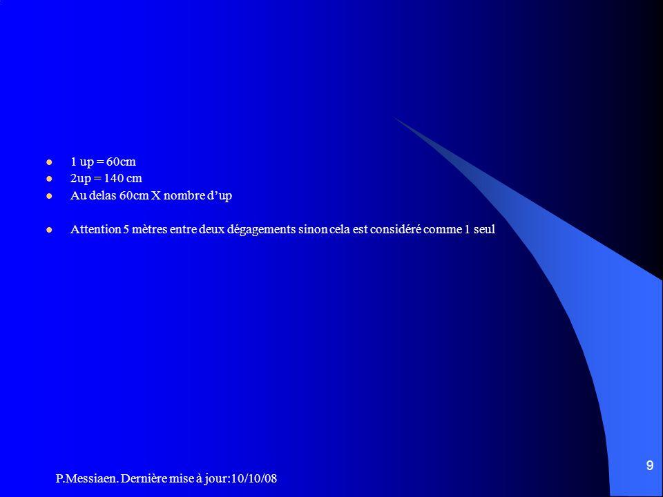 P.Messiaen. Dernière mise à jour:10/10/08 130 Espace scénique isolable de la salle