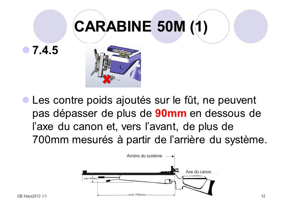 12 CARABINE 50M (1) 7.4.5 Les contre poids ajoutés sur le fût, ne peuvent pas dépasser de plus de 90mm en dessous de laxe du canon et, vers lavant, de