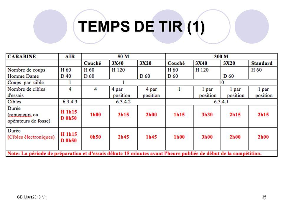 35 TEMPS DE TIR (1) GB Mars2013 V1