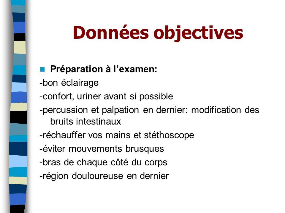Données objectives Préparation à lexamen: -bon éclairage -confort, uriner avant si possible -percussion et palpation en dernier: modification des brui