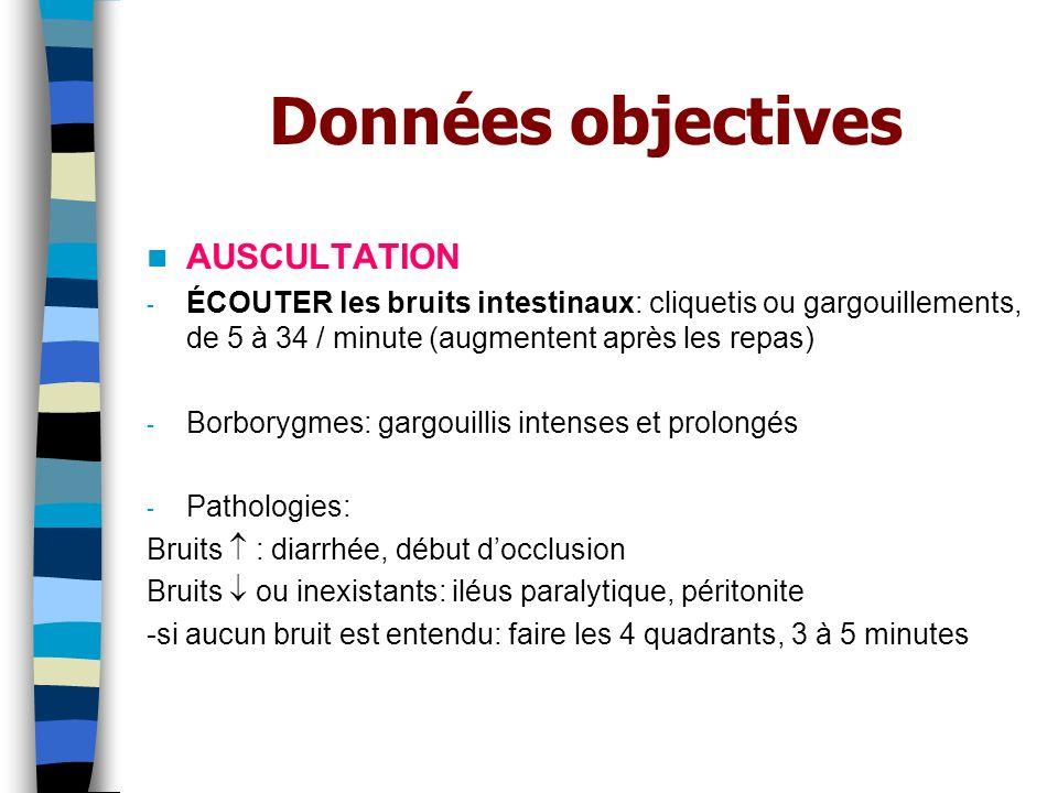 Données objectives AUSCULTATION - ÉCOUTER les bruits intestinaux: cliquetis ou gargouillements, de 5 à 34 / minute (augmentent après les repas) - Borb