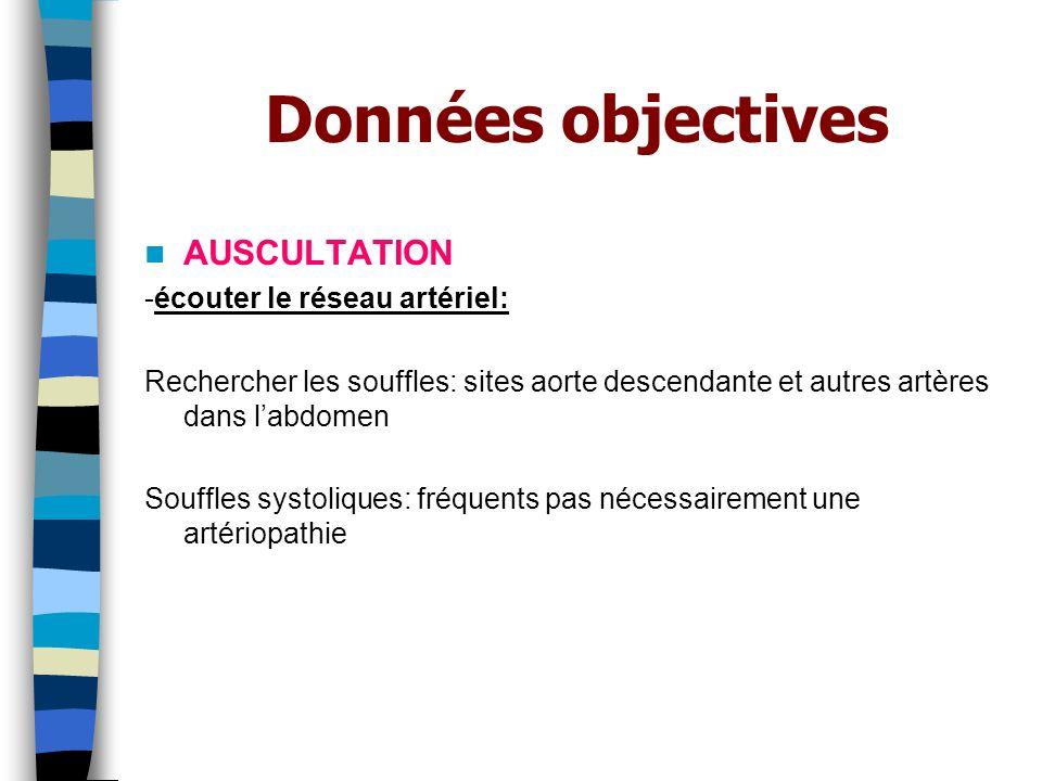 Données objectives AUSCULTATION -écouter le réseau artériel: Rechercher les souffles: sites aorte descendante et autres artères dans labdomen Souffles