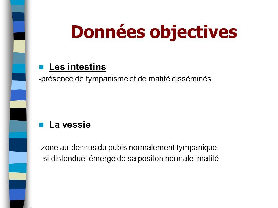 Données objectives Les intestins -présence de tympanisme et de matité disséminés. La vessie -zone au-dessus du pubis normalement tympanique - si diste