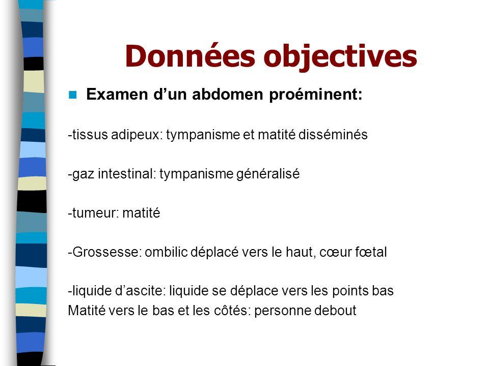 Données objectives Examen dun abdomen proéminent: -tissus adipeux: tympanisme et matité disséminés -gaz intestinal: tympanisme généralisé -tumeur: mat