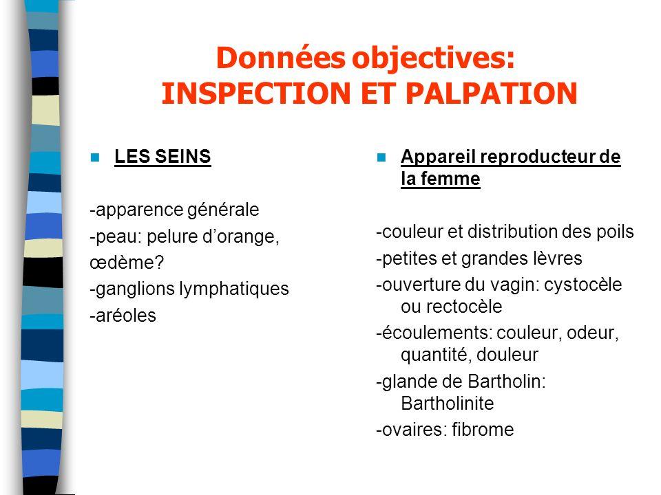 Données objectives: INSPECTION ET PALPATION LES SEINS -apparence générale -peau: pelure dorange, œdème? -ganglions lymphatiques -aréoles Appareil repr