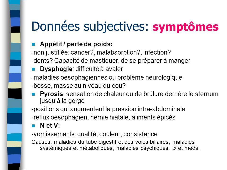 Données subjectives: symptômes Appétit / perte de poids: -non justifiée: cancer?, malabsorption?, infection? -dents? Capacité de mastiquer, de se prép