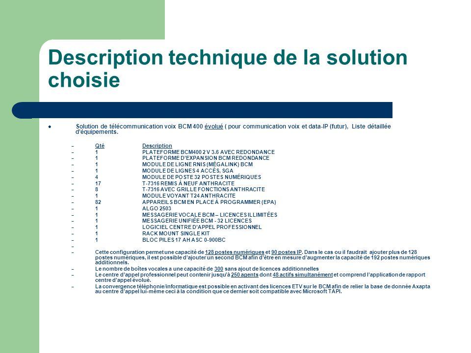 Description technique de la solution choisie Solution de télécommunication voix BCM 400 évolué ( pour communication voix et data-IP (futur), Liste détaillée déquipements.