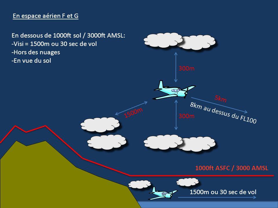 1000ft ASFC / 3000 AMSL En espace aérien F et G 300m 1500m 5km 300m 8km au dessus du FL100 1500m ou 30 sec de vol En dessous de 1000ft sol / 3000ft AM