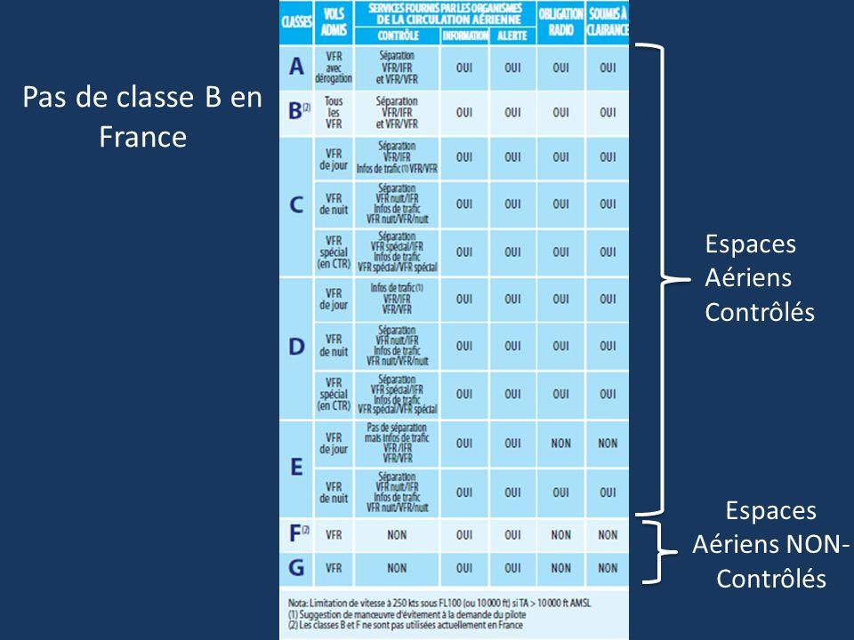 Pas de classe B en France Espaces Aériens Contrôlés Espaces Aériens NON- Contrôlés