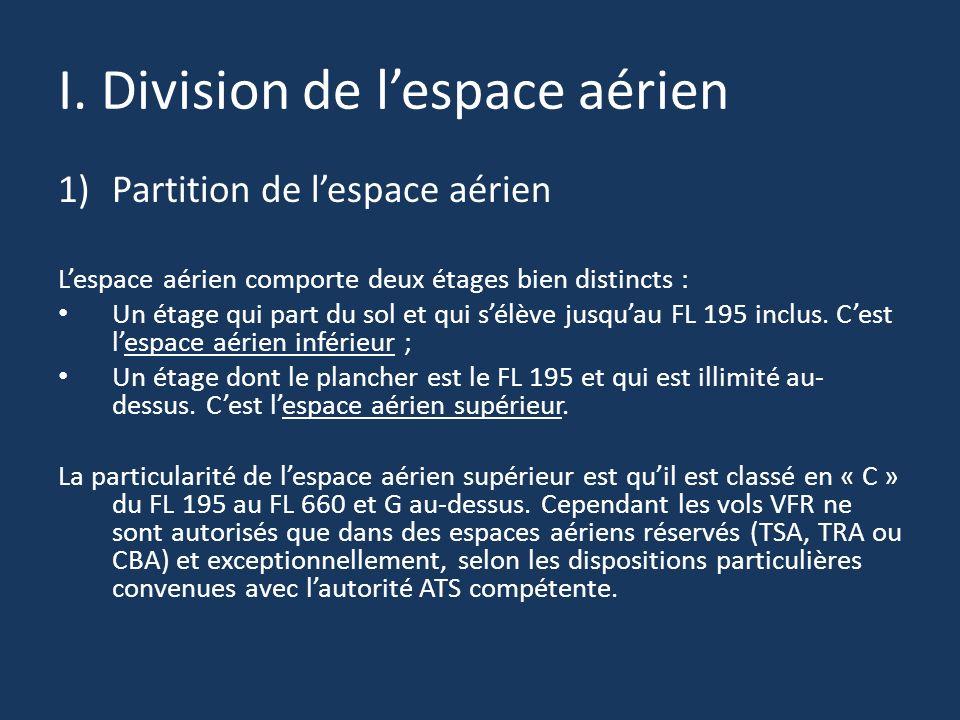I. Division de lespace aérien 1)Partition de lespace aérien Lespace aérien comporte deux étages bien distincts : Un étage qui part du sol et qui sélèv