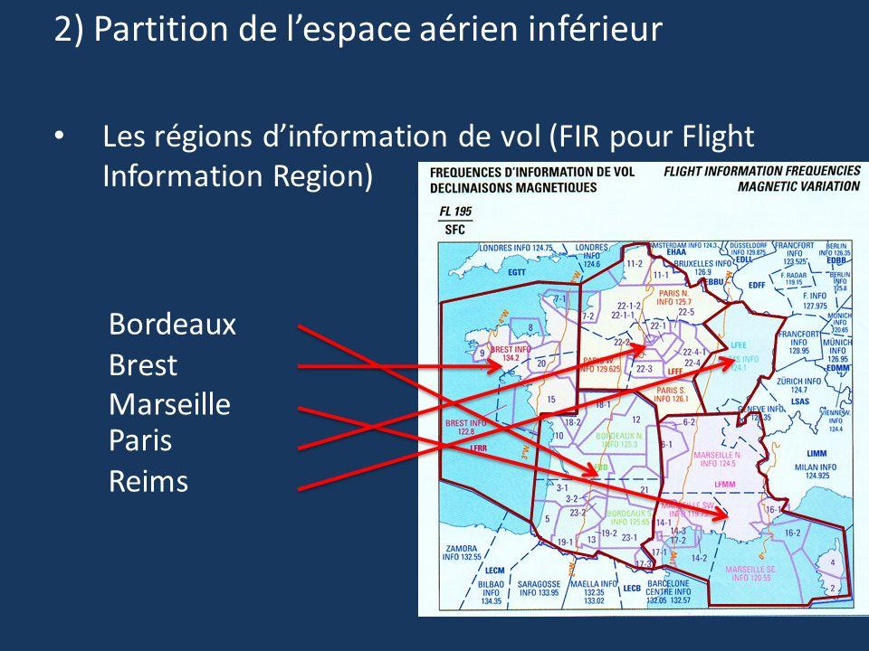 2) Partition de lespace aérien inférieur Les régions dinformation de vol (FIR pour Flight Information Region) Bordeaux Brest Marseille Paris Reims