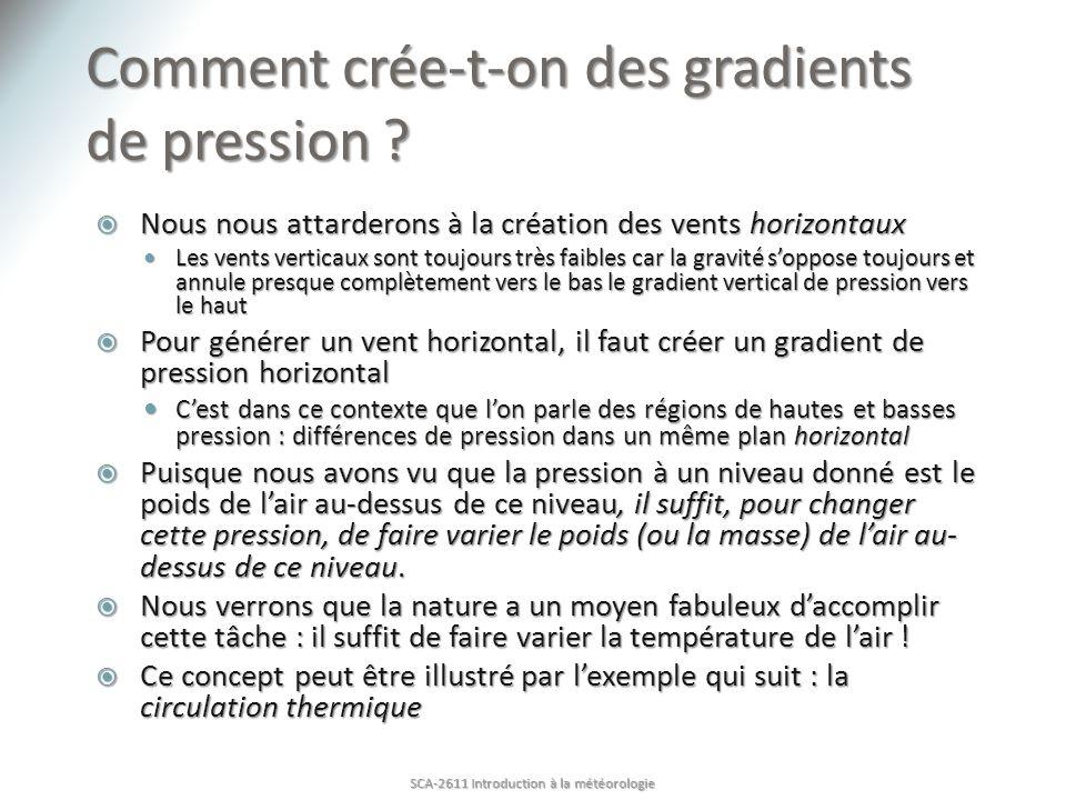 Comment crée-t-on des gradients de pression ? Nous nous attarderons à la création des vents horizontaux Nous nous attarderons à la création des vents