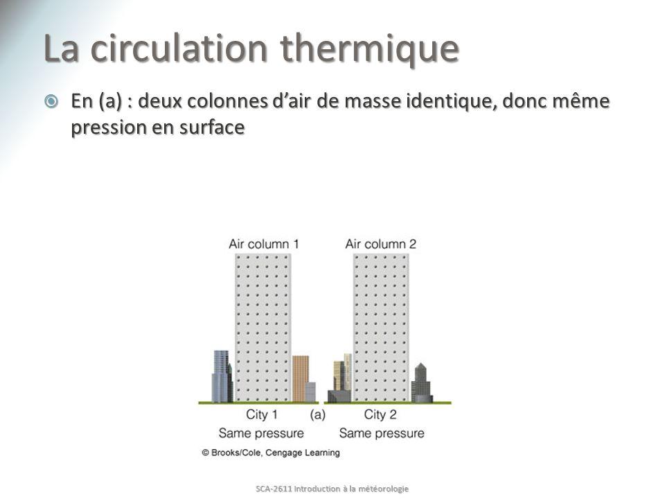 La circulation thermique En (a) : deux colonnes dair de masse identique, donc même pression en surface En (a) : deux colonnes dair de masse identique, donc même pression en surface SCA-2611 Introduction à la météorologie