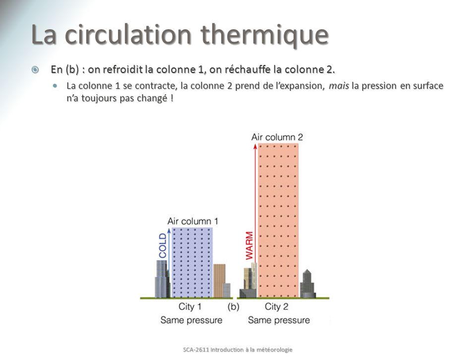 La circulation thermique En (b) : on refroidit la colonne 1, on réchauffe la colonne 2.